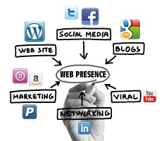 Web Presence 175